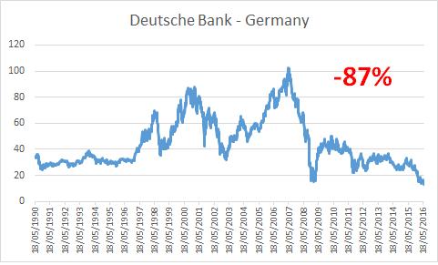Banco DB
