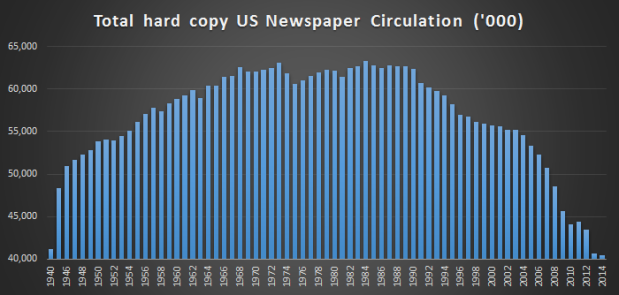 newspapers.png