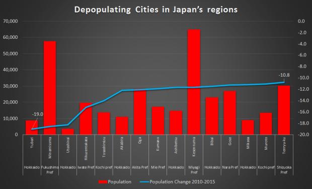Japan depopulation.png