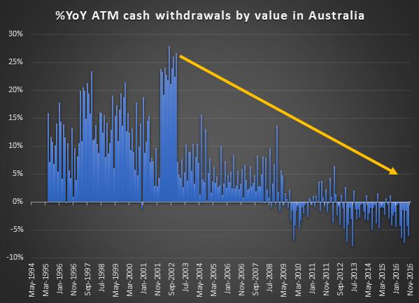 atm-cash