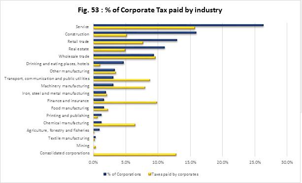 japan-tax-3