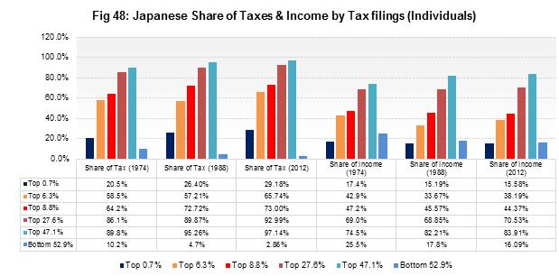 japan-tax