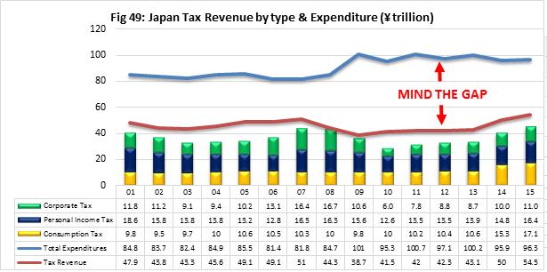 japan-tax1