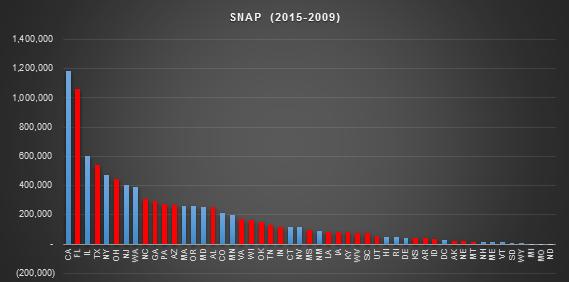 SNAP 1509.png