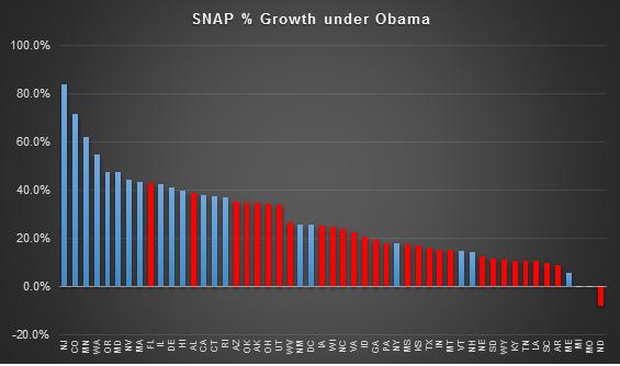 SNAP Obama.png