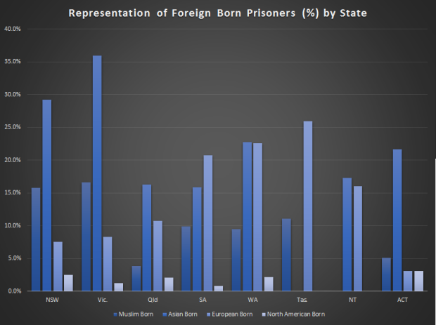 Foreign Offenders.png