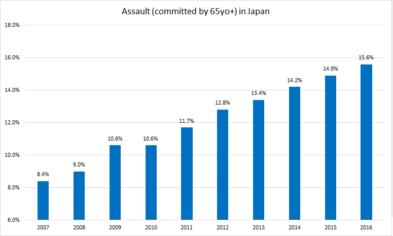 Assault in Japan.png