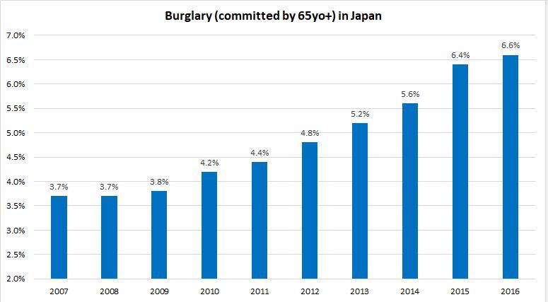 Burglary in Japan.png