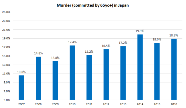 Murder in Japan.png