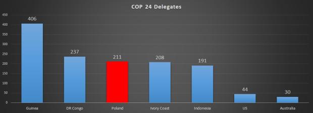 COP24delegates2.png