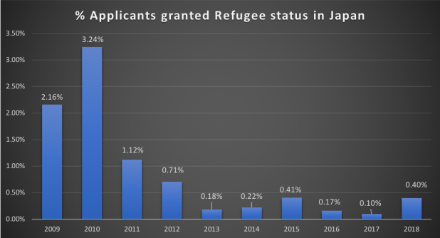 Japan Refugee.png