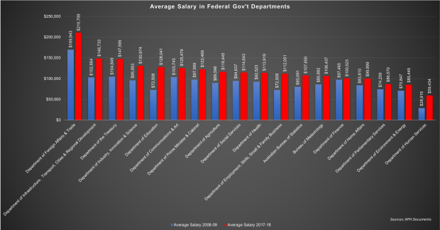 Salary APS.png