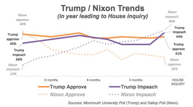 Trump Nixon.png