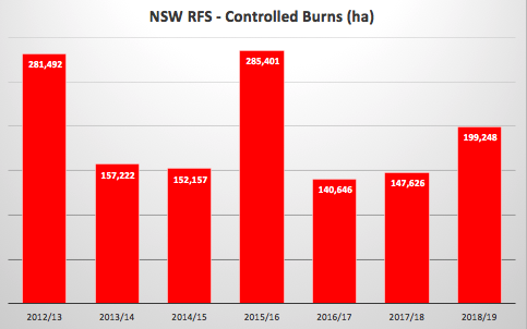 NSWRFS CB.png