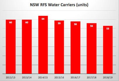 NSWRFS WC.png