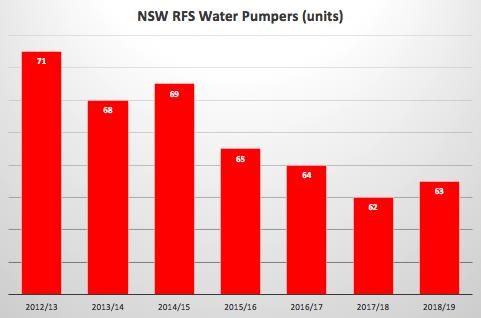 NSWRFS WP.png