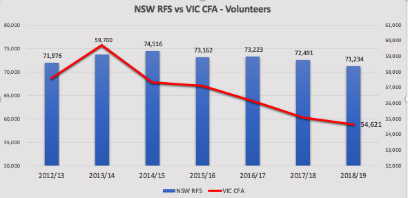 Volunteers NSWVIC.png
